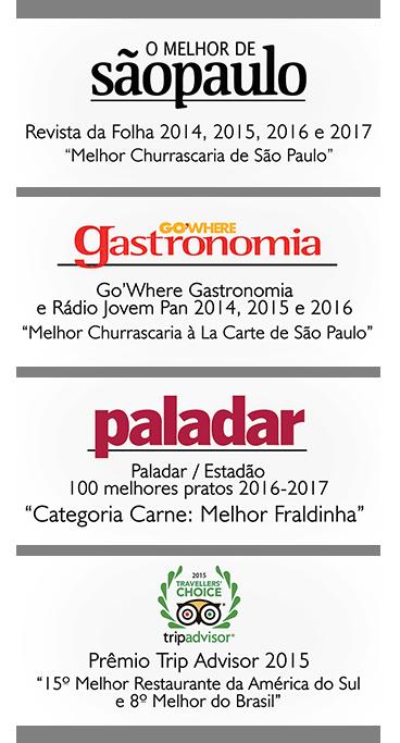 site_varanda_pagina_premios